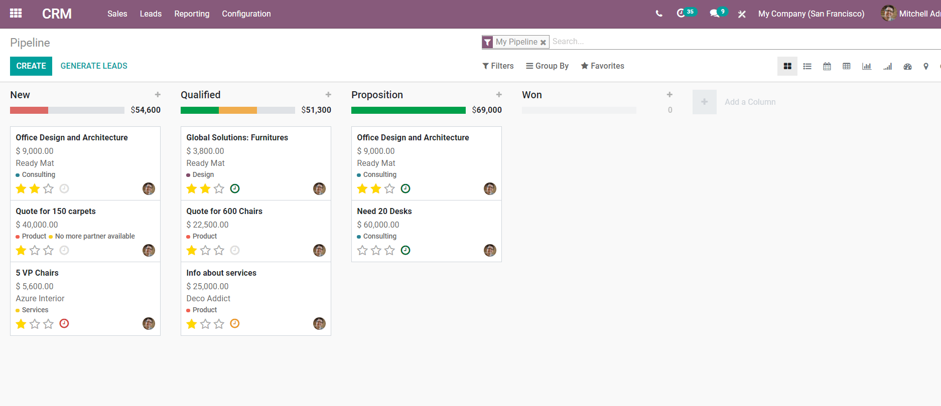 advanced-features-in-odoo-14-crm