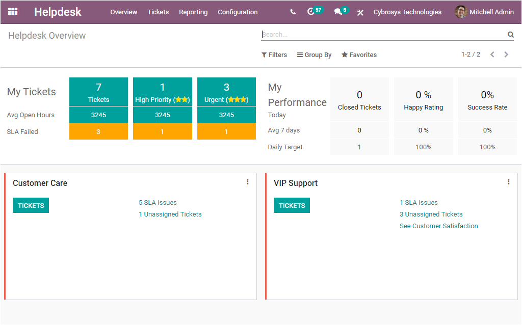 an-overview-of-odoo-14-helpdesk-module