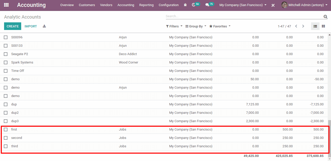 analytical-account-tags-odoo-13-cybrosys