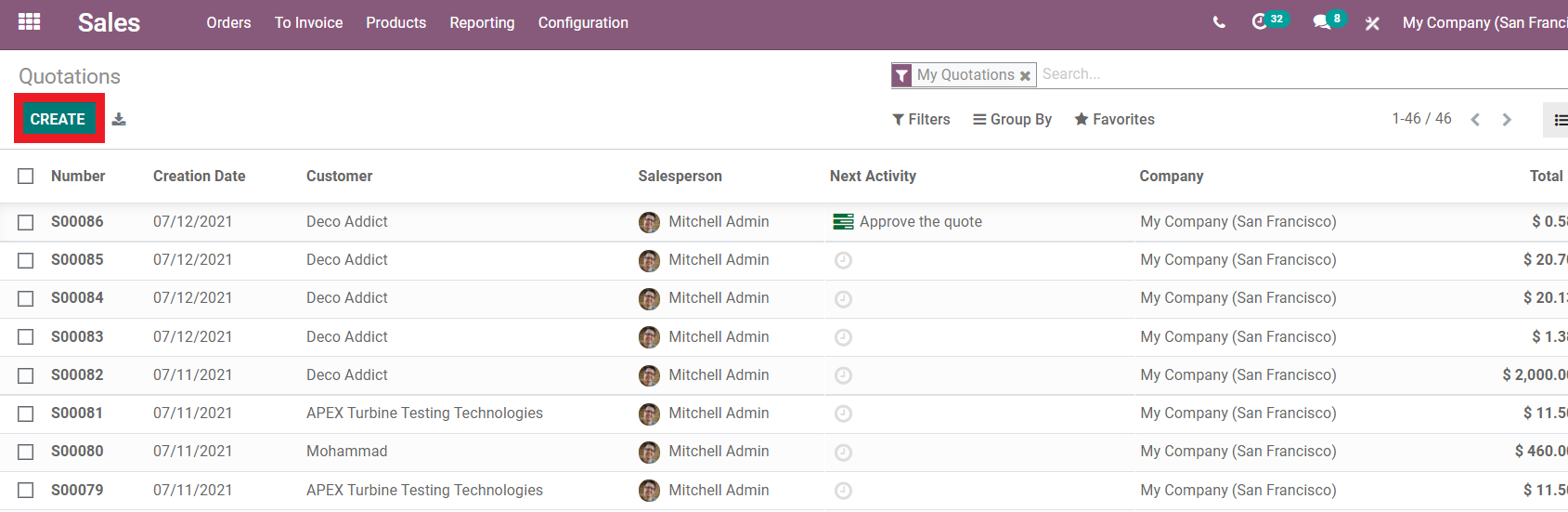 dynamic-usages-of-odoo-approval-module