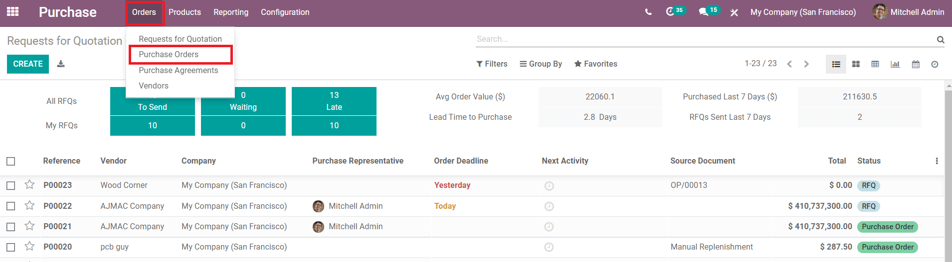 how-can-we-easily-create-and-manage-purchase-orders-in-odoo