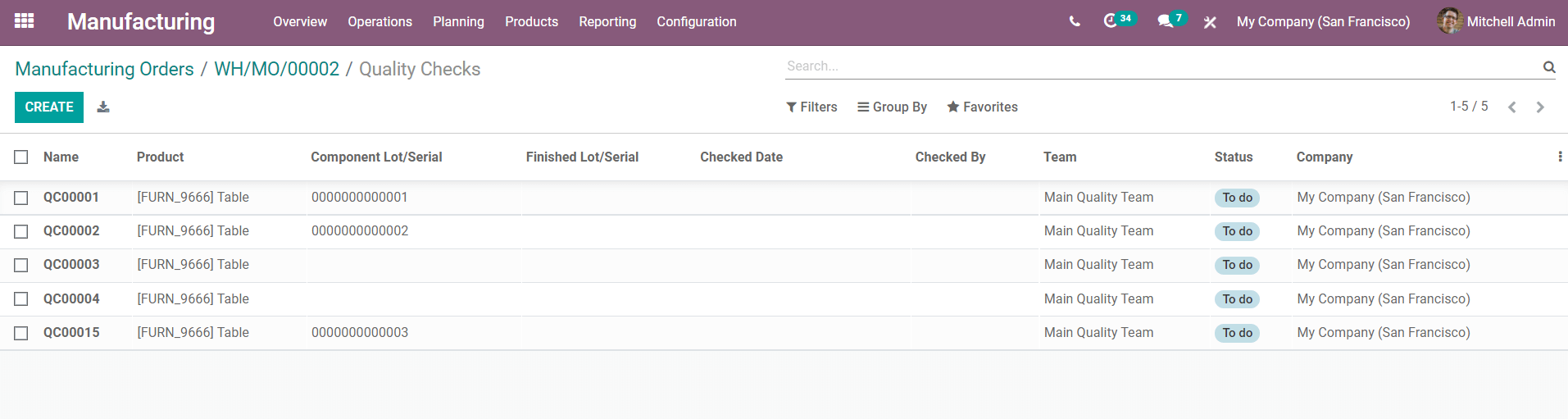 how-does-odoo-help-to-test-the-quality-of-a-product
