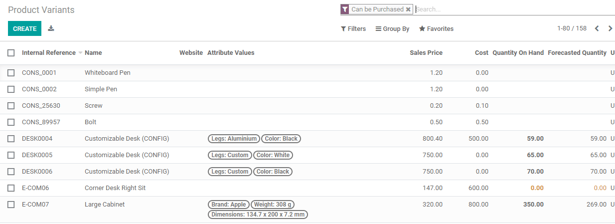 how-odoo-purchase-boost-your-purchase-operations-cybrosys