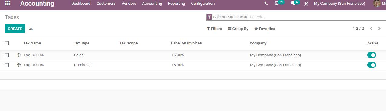 how-to-configure-chart-of-accounts-odoo-14-cybrosys