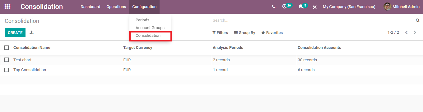 how-to-configure-consolidation-module-in-odoo-14