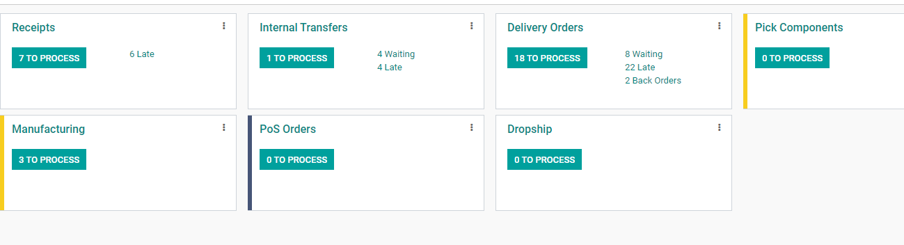 how-to-configure-warehouses-in-odoo-inventory