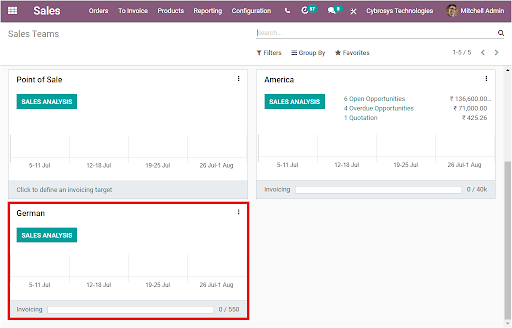 how-to-create-and-manage-sales-teams-in-odoo-14-sales-module