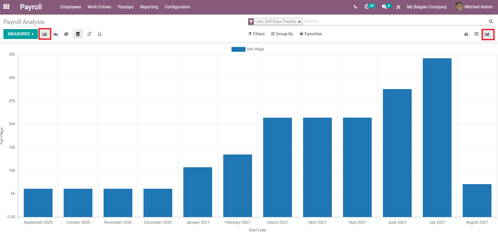 how-to-create-reports-of-payrolls-in-the-odoo-payroll-module