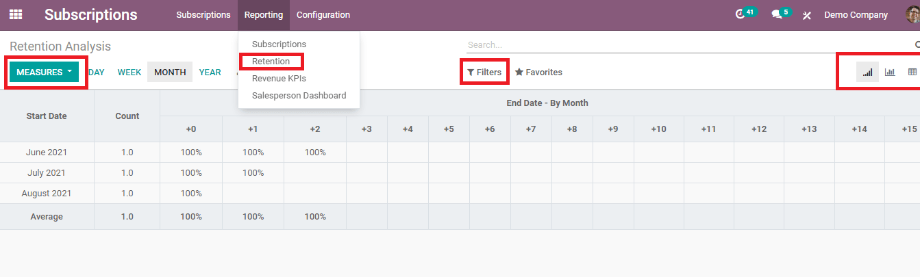 how-to-generate-statistical-reports-of-subscription-in-odoo-14