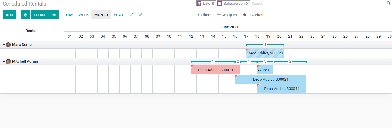 how-to-manage-rental-schedules