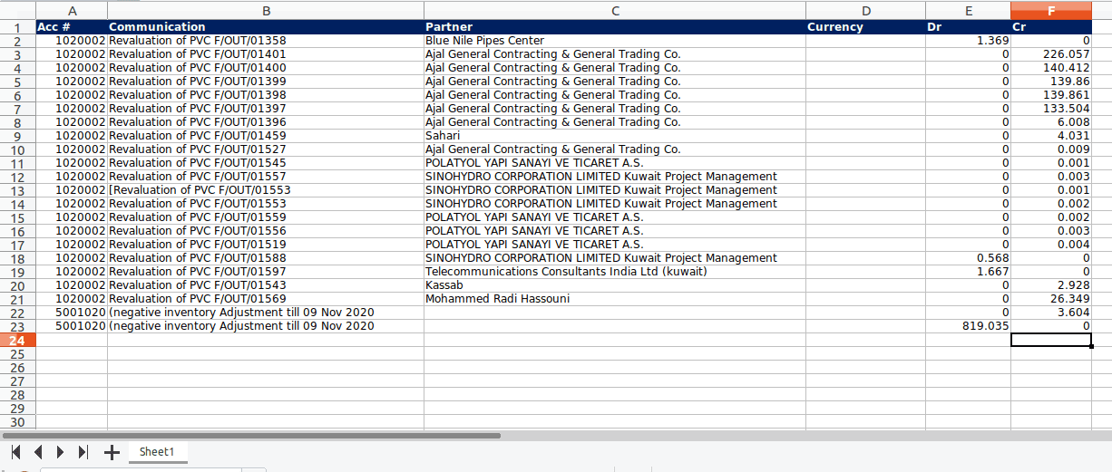 import-xls-files-in-odoo-via-python-script-cybrosys