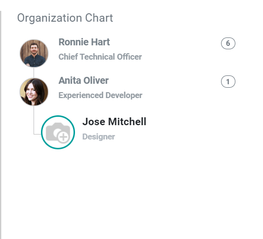 managing-departments-managers-and-employees-with-odoo