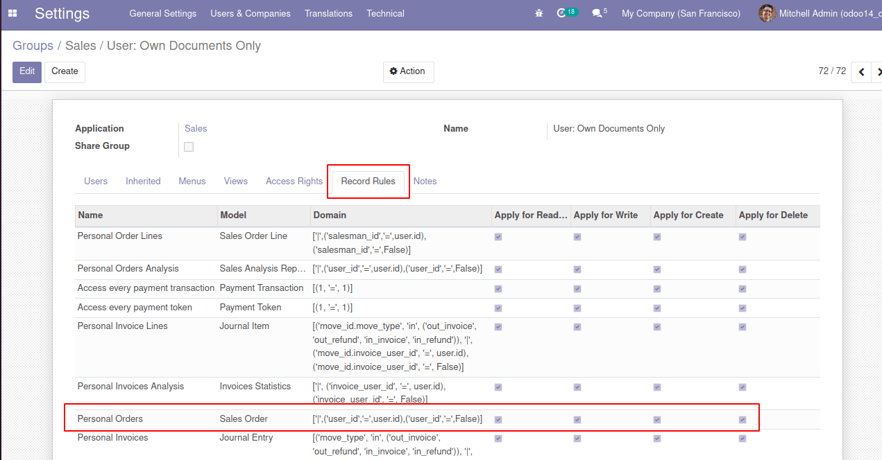 modify-existing-record-rules-in-odoo-cybrosys