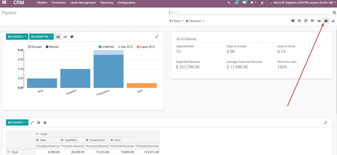 odoo-12-features-28-cybrosys