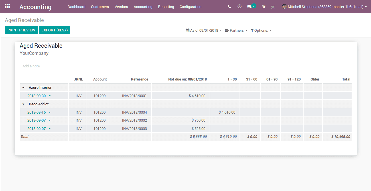 odoo-12-features-37-cybrosys