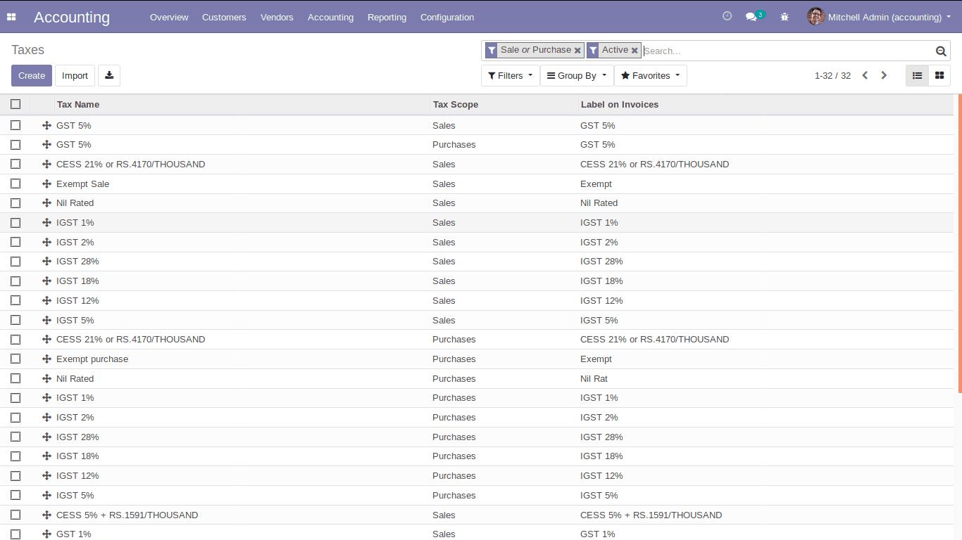 eodoo-13-full-accounting-kit-cybrosys