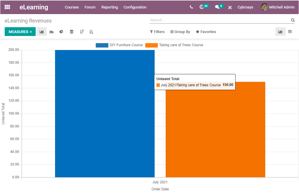odoo-reporting-features