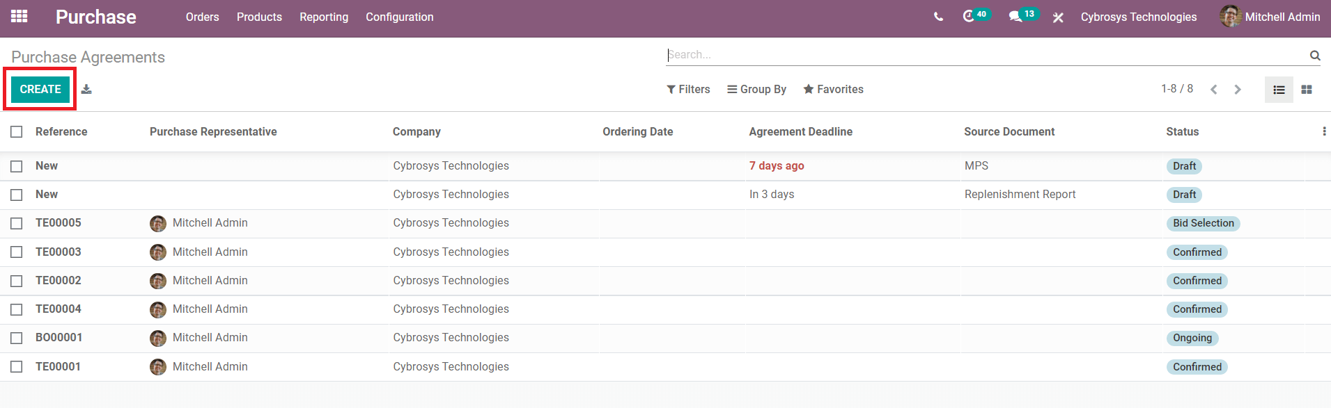 overview-of-odoo-14-purchase-management-module