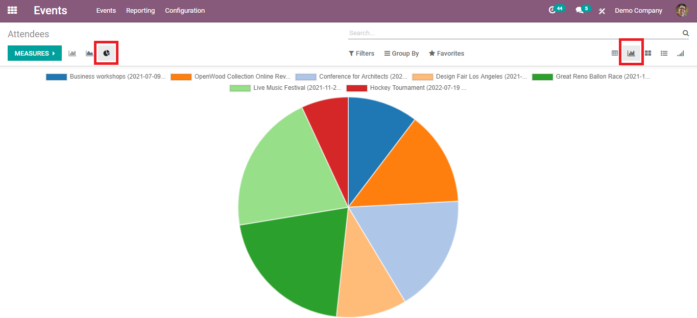 reporting-in-odoo-events-module