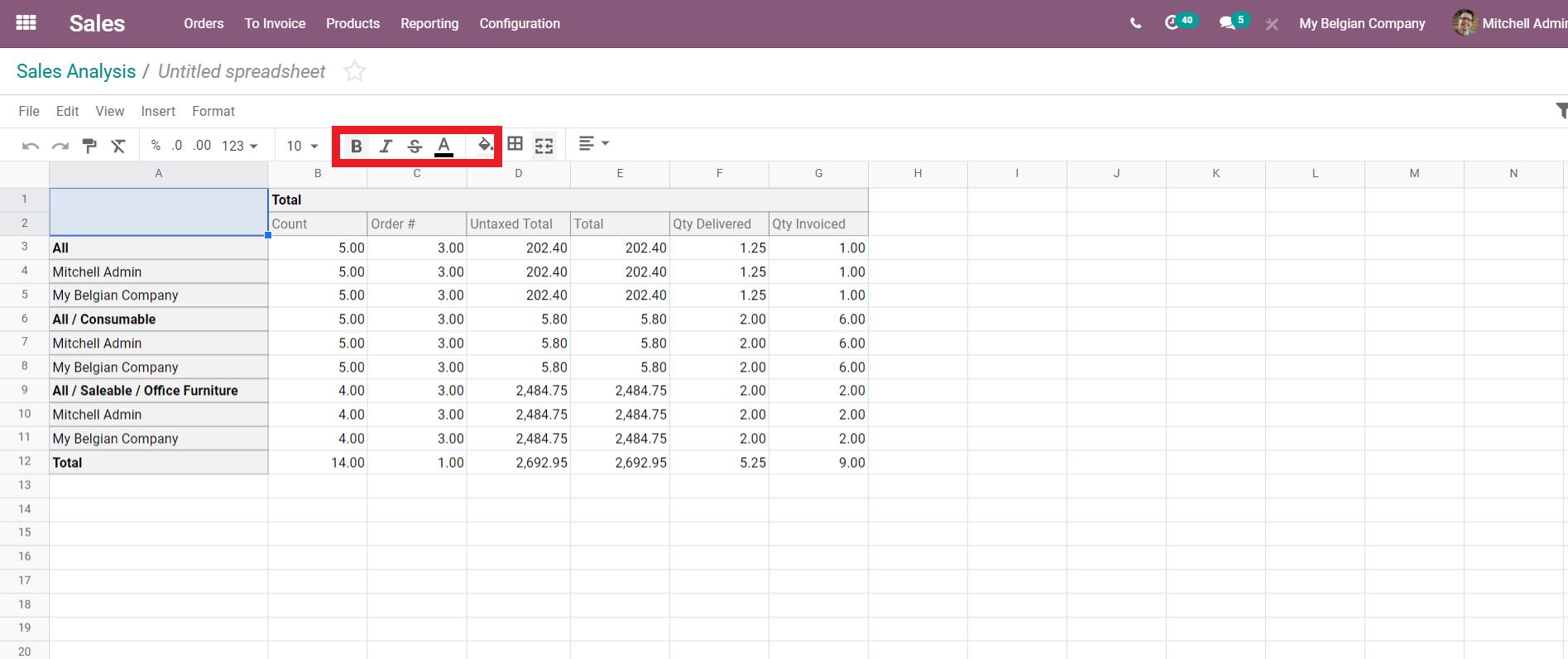 role-of-odoo-spreadsheet-in-sales-module