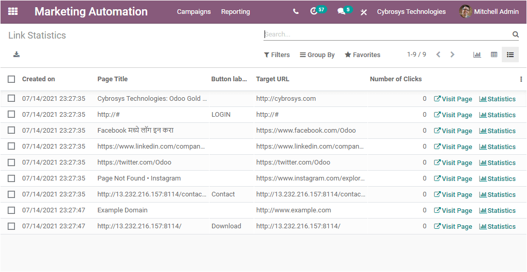 the-reporting-features-of-odoo-14-marketing-automation-module