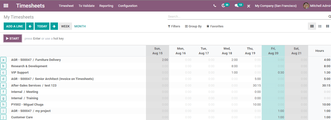 the-reporting-function-of-odoo-14-timesheet-module-is-discussed