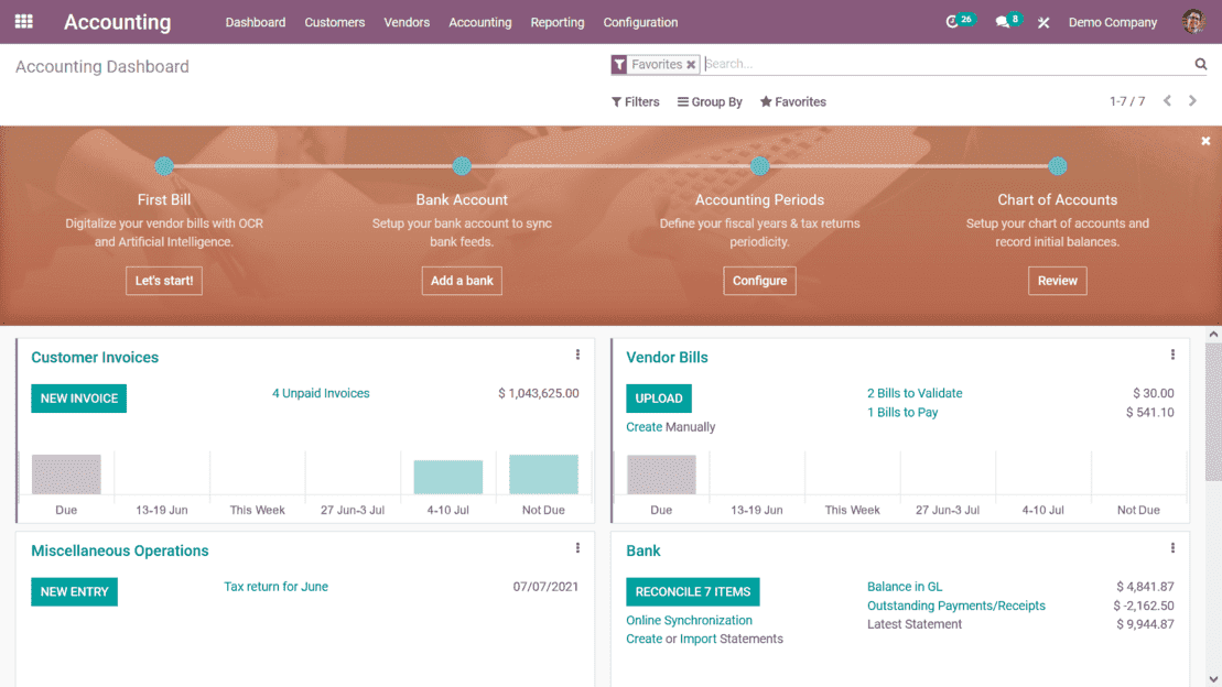 Well structured dashboards