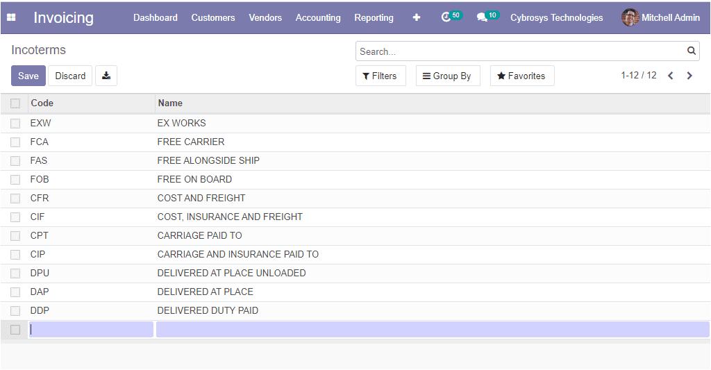 Odoo 14 Invoicing Module