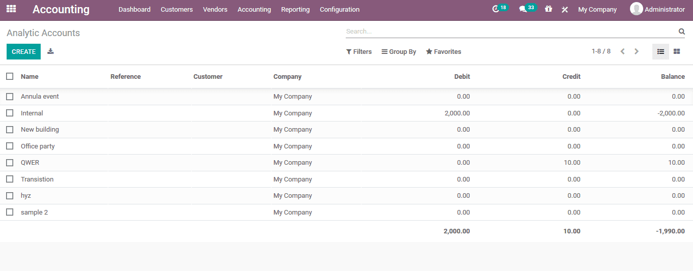 odoo-accounting
